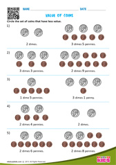 Value of coins